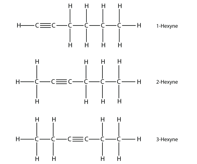 Chemical drawing program